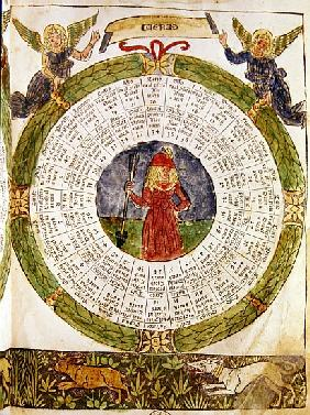 Astrological Table of Venus, from ''The Book of Fate'' by Lorenzo Spirito Gualtieri