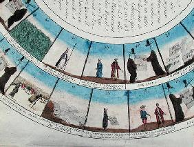 Board game based on the French Revolution, c.1790 (colour litho)