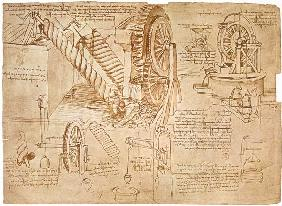 Facsimile of Codex Atlanticus f.386r Archimedes Screws and Water Wheels (original copy in the Biblio 1503/4-07