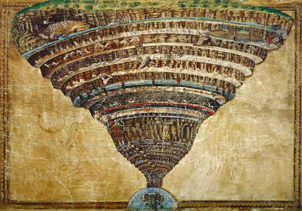 Illustration to the Divine Comedy by Dante Alighieri (Abyss of Hell)